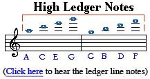reading ledger ledger line notes