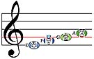 reading music notes diagram